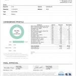 tonic zone vape lab-reports potency z114