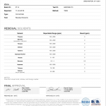 tonic zone vaporizer residual-solvents lab reports
